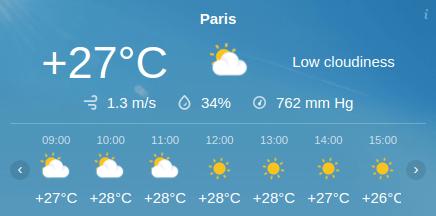 Horizontal Weather Widget Day Paris